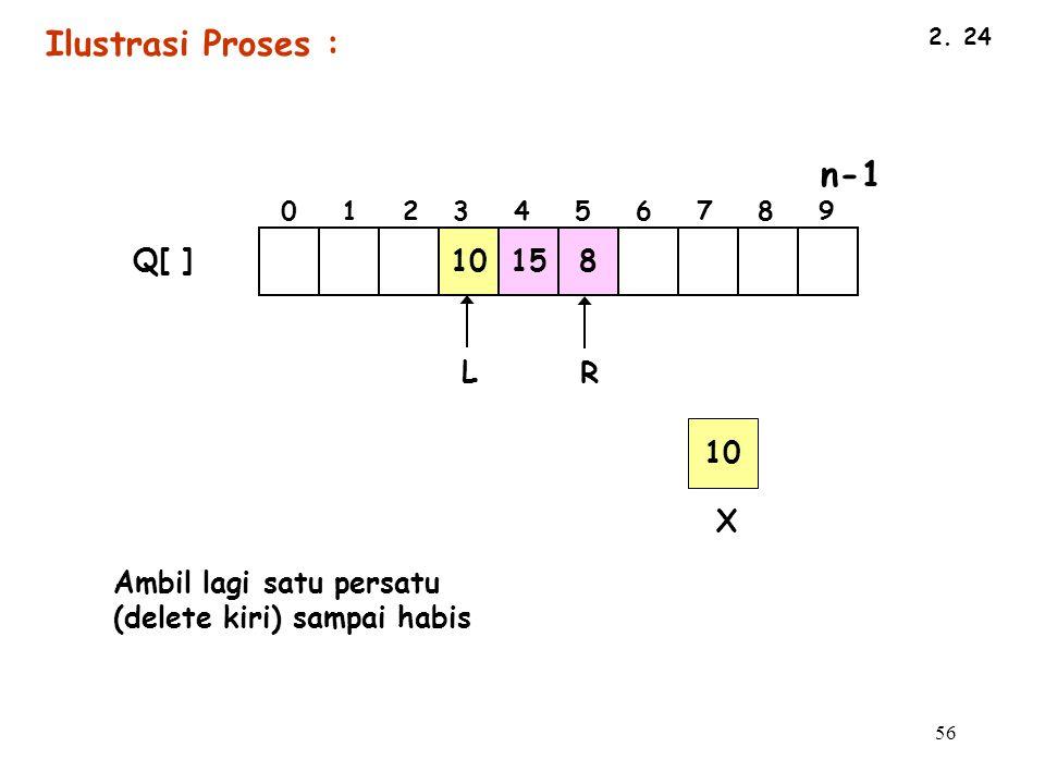 Ilustrasi Proses : 10 15 8 Q[ ] L R 10 X Ambil lagi satu persatu